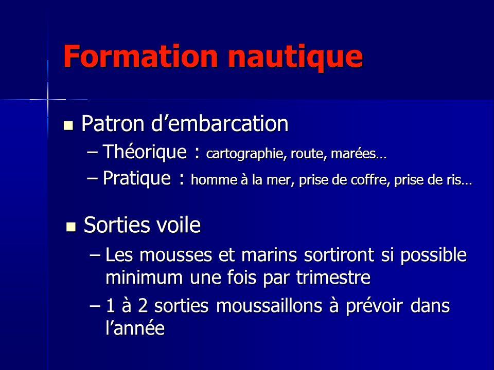Formation nautique Patron dembarcation Patron dembarcation –Théorique : cartographie, route, marées… –Pratique : homme à la mer, prise de coffre, pris