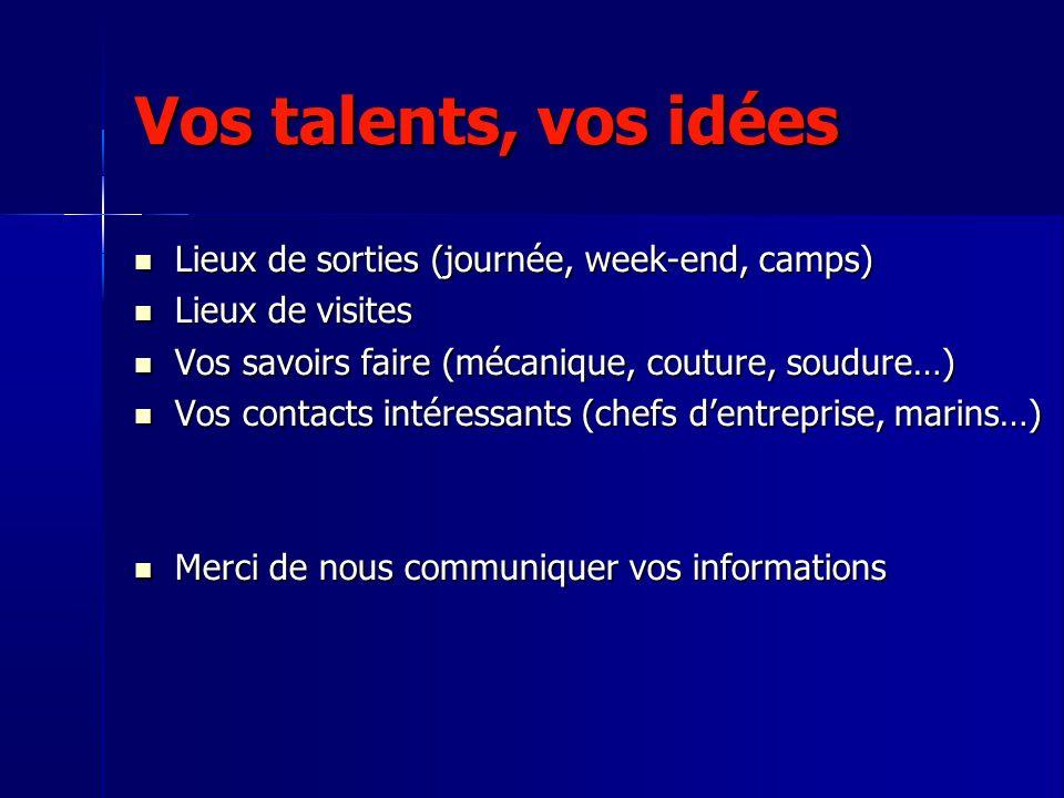 Vos talents, vos idées Lieux de sorties (journée, week-end, camps) Lieux de sorties (journée, week-end, camps) Lieux de visites Lieux de visites Vos s