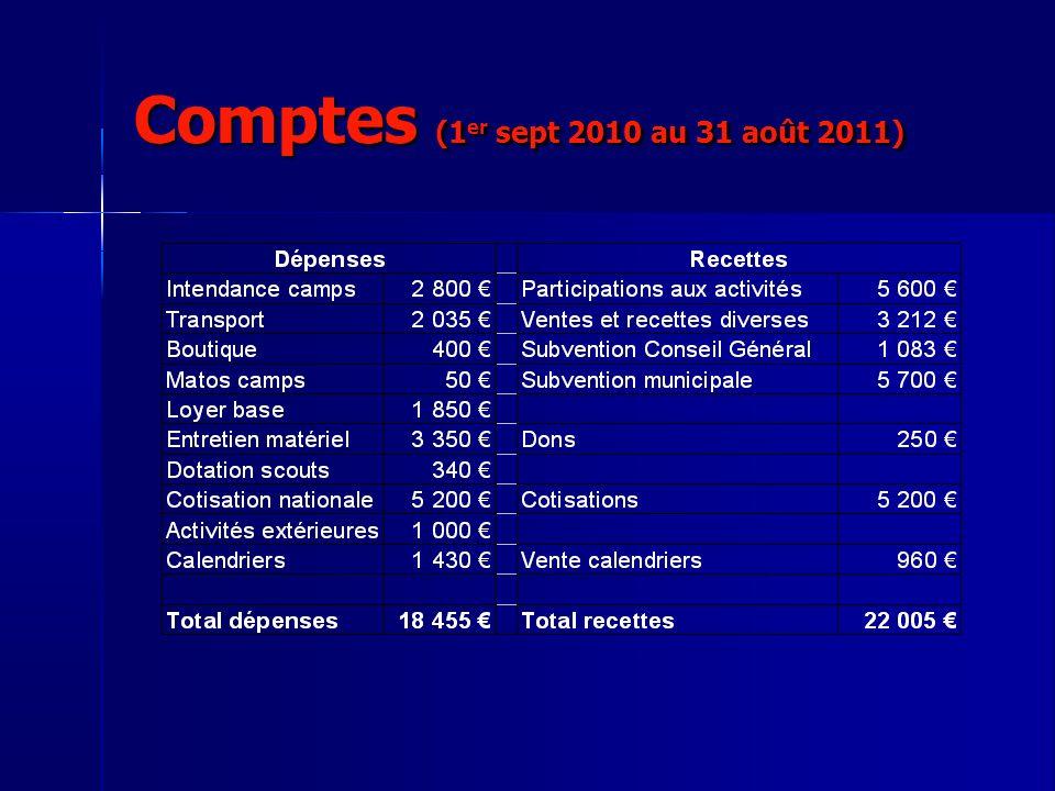 Comptes (1 er sept 2010 au 31 août 2011)