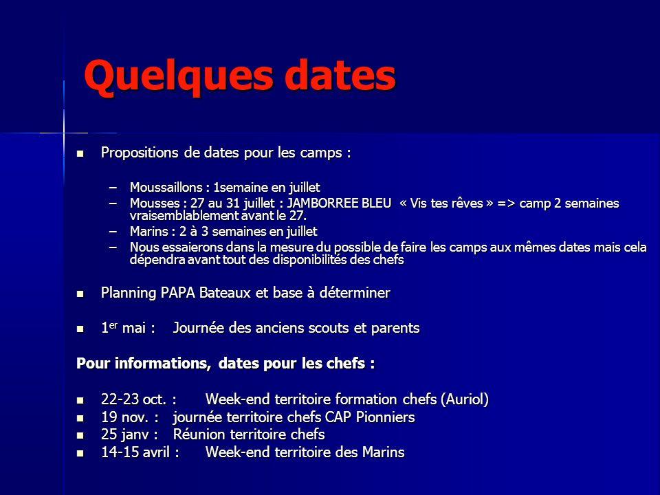 Quelques dates Propositions de dates pour les camps : Propositions de dates pour les camps : –Moussaillons : 1semaine en juillet –Mousses : 27 au 31 j