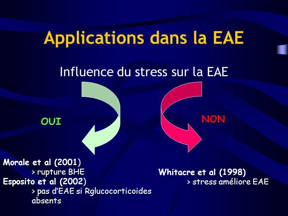 Applications dans la EAE Influence du stress sur la EAE OUI NON Morale et al (2001) > rupture BHE Esposito et al (2002) > pas dEAE si Rglucocorticoide