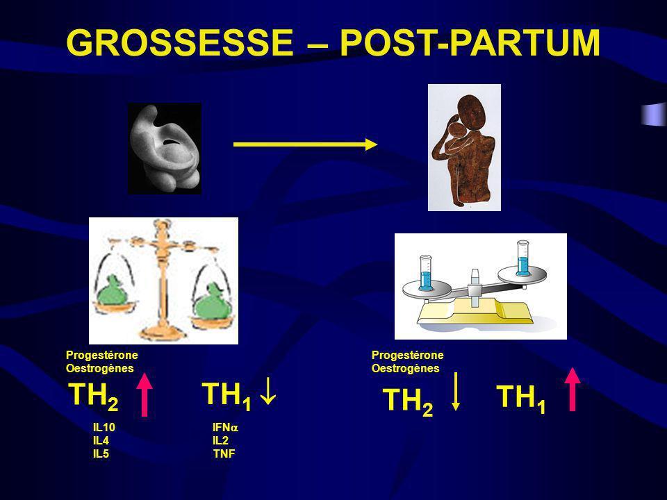 Progestérone Oestrogènes TH 1 TH 2 IL10 IL4 IL5 IFN IL2 TNF TH 1 TH 2 Progestérone Oestrogènes GROSSESSE – POST-PARTUM