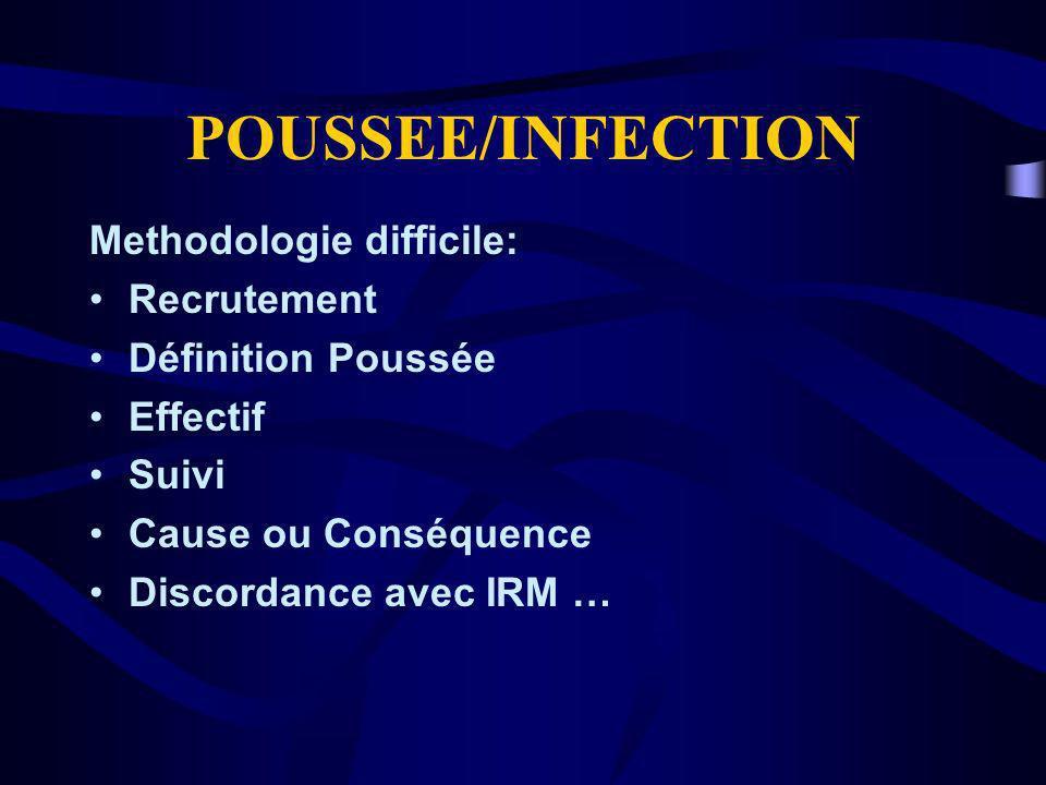 POUSSEE/INFECTION Methodologie difficile: Recrutement Définition Poussée Effectif Suivi Cause ou Conséquence Discordance avec IRM …