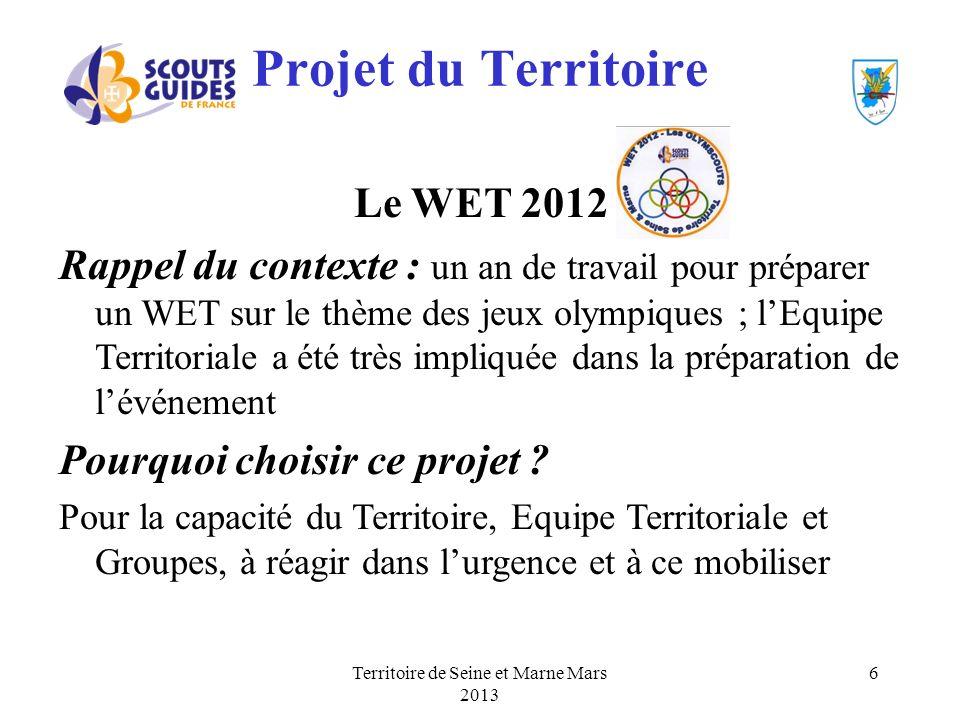 Projet du Territoire Le WET 2012 Rappel du contexte : un an de travail pour préparer un WET sur le thème des jeux olympiques ; lEquipe Territoriale a été très impliquée dans la préparation de lévénement Pourquoi choisir ce projet .