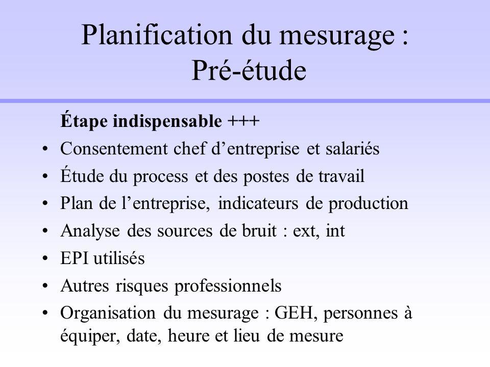 Planification du mesurage : Pré-étude Étape indispensable +++ Consentement chef dentreprise et salariés Étude du process et des postes de travail Plan