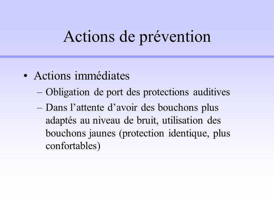 Actions de prévention Actions immédiates –Obligation de port des protections auditives –Dans lattente davoir des bouchons plus adaptés au niveau de br