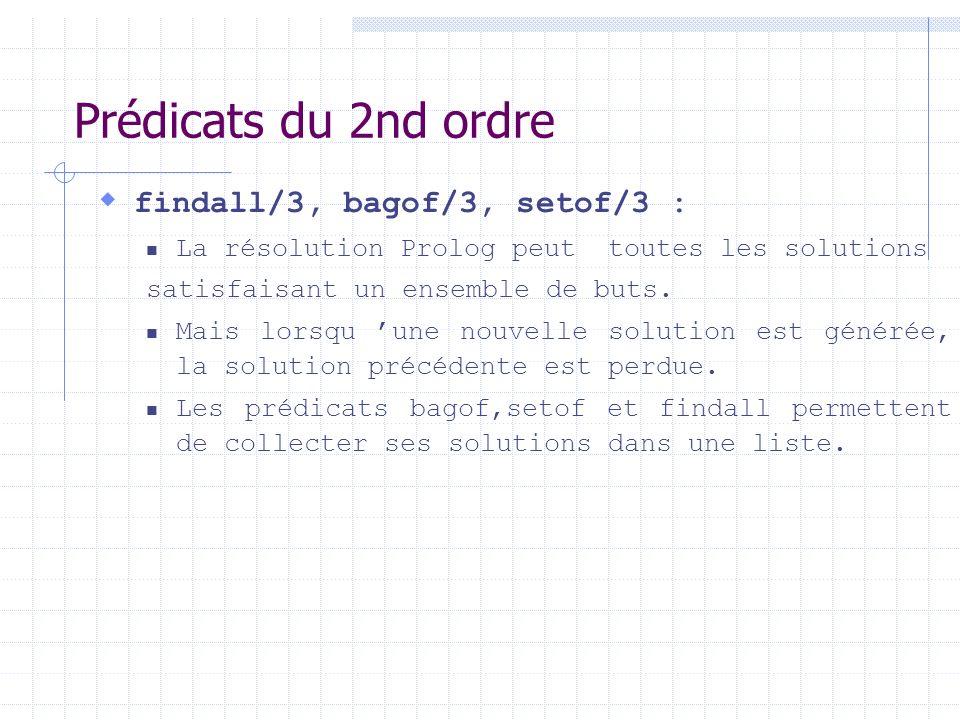Prédicats du 2nd ordre findall/3, bagof/3, setof/3 : La résolution Prolog peut toutes les solutions satisfaisant un ensemble de buts. Mais lorsqu une
