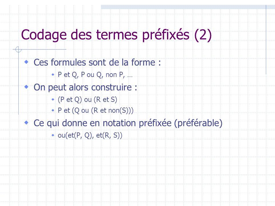 Codage des termes préfixés (2) Ces formules sont de la forme : P et Q, P ou Q, non P, … On peut alors construire : (P et Q) ou (R et S) P et (Q ou (R