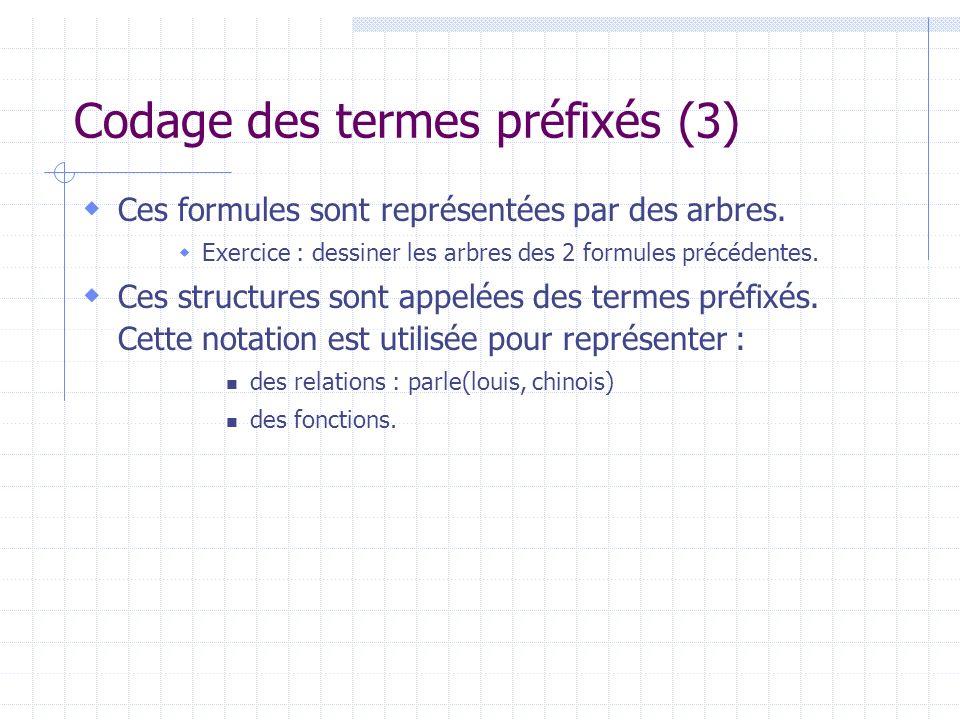 Codage des termes préfixés (3) Ces formules sont représentées par des arbres. Exercice : dessiner les arbres des 2 formules précédentes. Ces structure