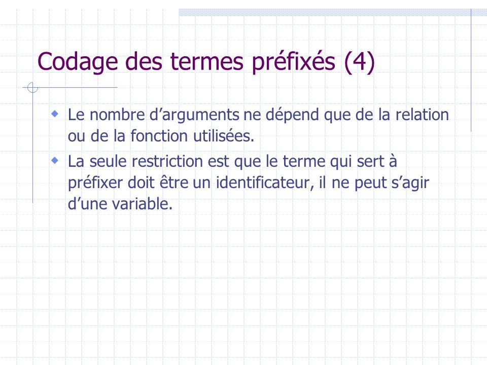 Codage des termes préfixés (4) Le nombre darguments ne dépend que de la relation ou de la fonction utilisées. La seule restriction est que le terme qu
