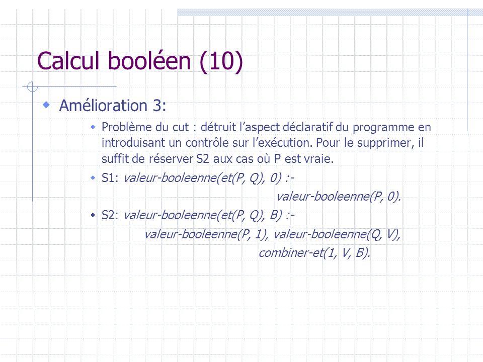 Calcul booléen (10) Amélioration 3: Problème du cut : détruit laspect déclaratif du programme en introduisant un contrôle sur lexécution. Pour le supp