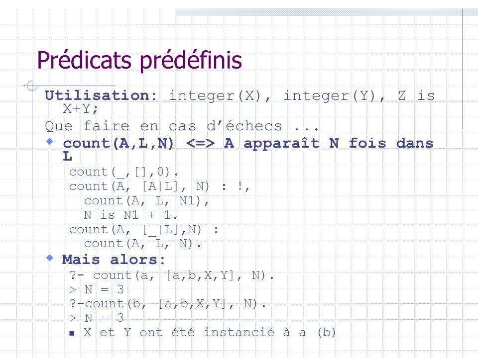 Prédicats prédéfinis Utilisation: integer(X), integer(Y), Z is X+Y; Que faire en cas déchecs... count(A,L,N) A apparaît N fois dans L count(_,[],0). c