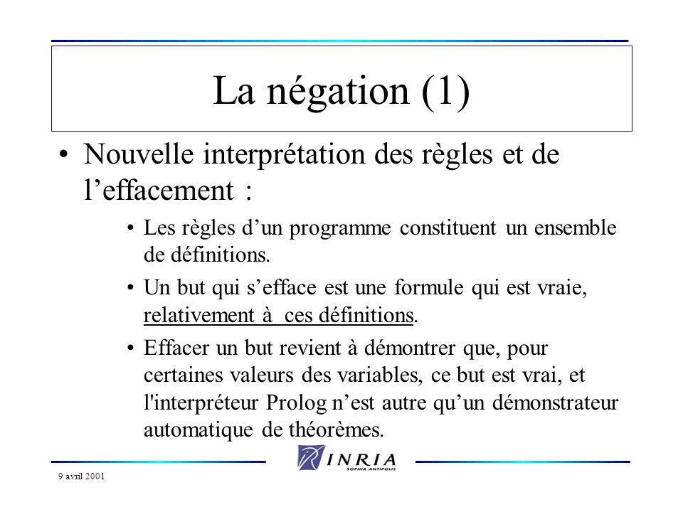 9 avril 2001 La négation (1) Nouvelle interprétation des règles et de leffacement : Les règles dun programme constituent un ensemble de définitions. U