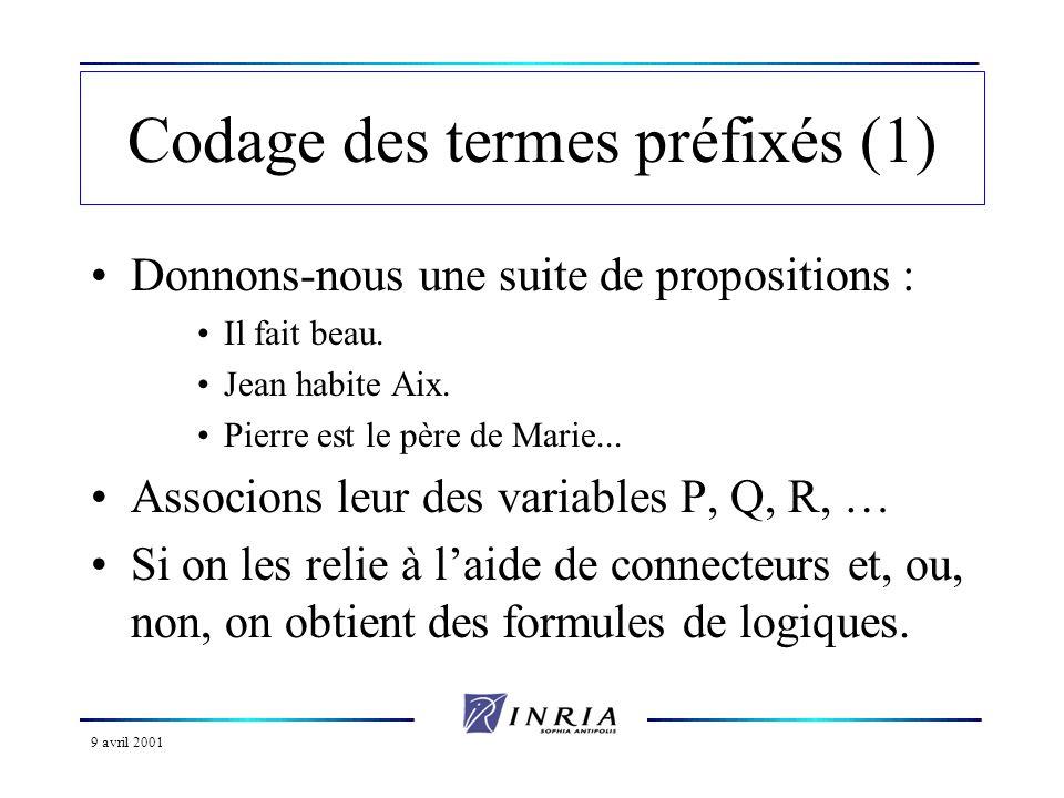 9 avril 2001 Codage des termes préfixés (1) Donnons-nous une suite de propositions : Il fait beau. Jean habite Aix. Pierre est le père de Marie... Ass