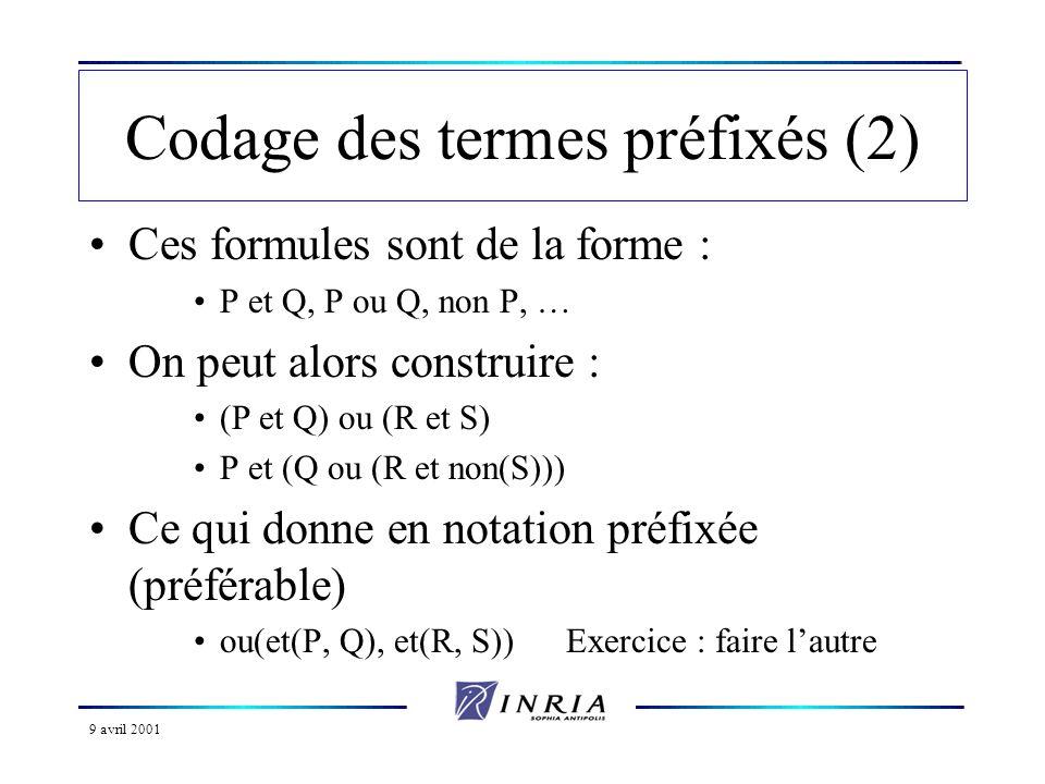 9 avril 2001 Codage des termes préfixés (2) Ces formules sont de la forme : P et Q, P ou Q, non P, … On peut alors construire : (P et Q) ou (R et S) P