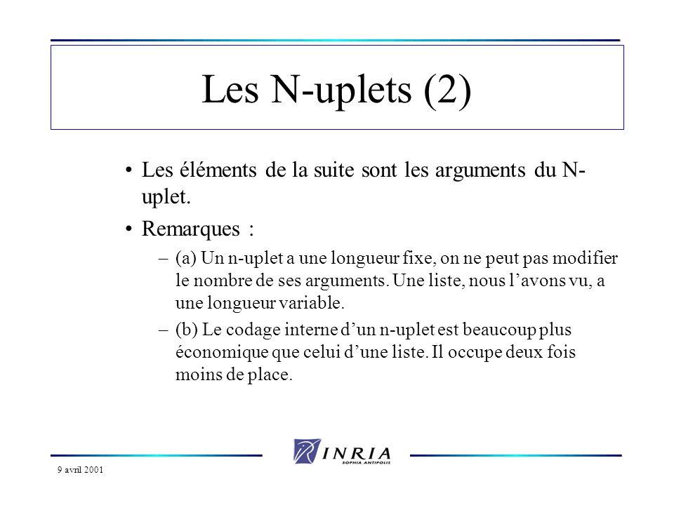 9 avril 2001 Les N-uplets (2) Les éléments de la suite sont les arguments du N- uplet. Remarques : –(a) Un n-uplet a une longueur fixe, on ne peut pas