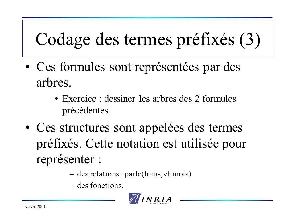 9 avril 2001 Codage des termes préfixés (3) Ces formules sont représentées par des arbres. Exercice : dessiner les arbres des 2 formules précédentes.