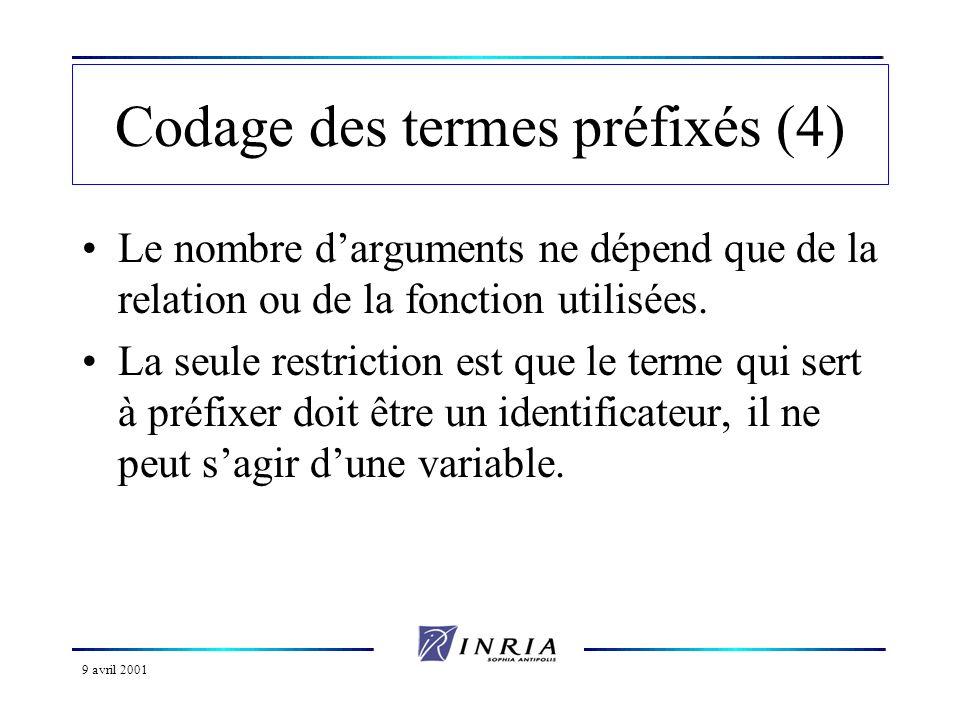 9 avril 2001 Codage des termes préfixés (4) Le nombre darguments ne dépend que de la relation ou de la fonction utilisées. La seule restriction est qu
