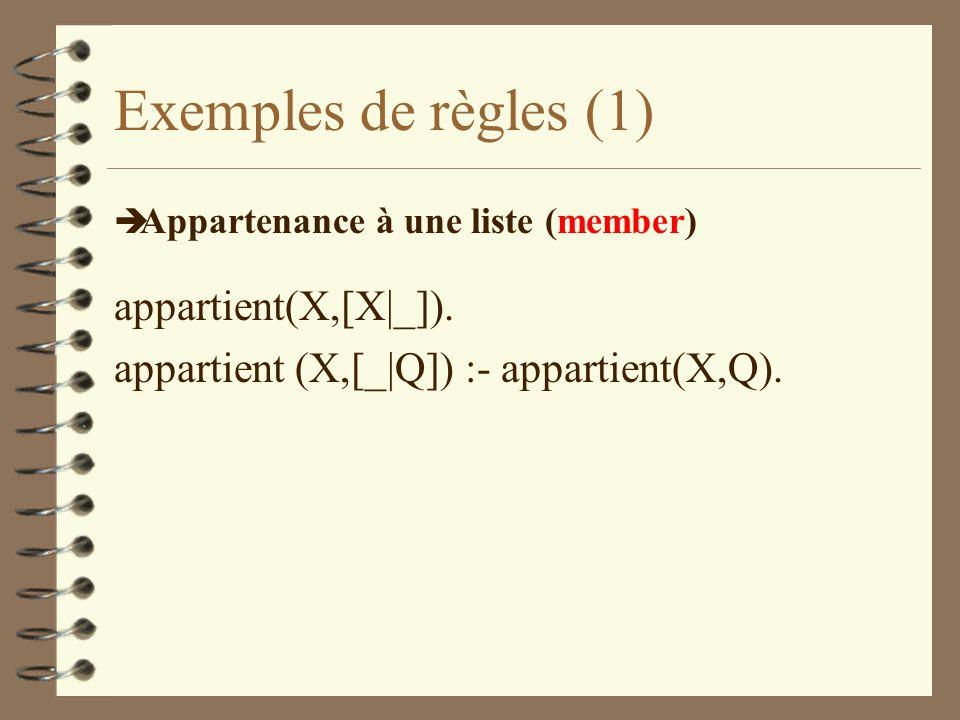 Exemples de règles (1) è Appartenance à une liste (member) appartient(X,[X|_]).