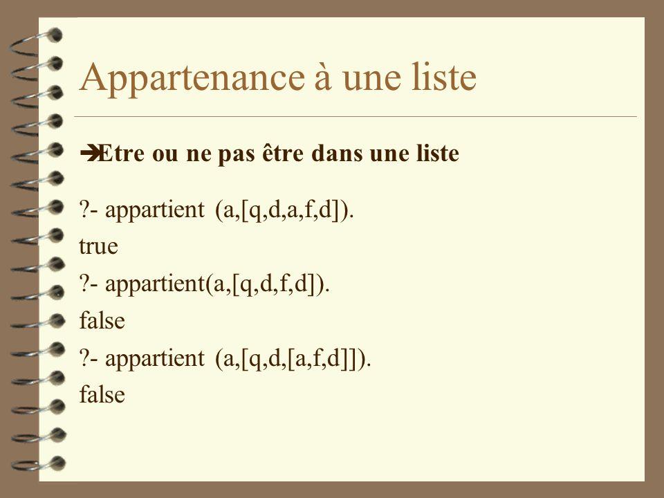Appartenance à une liste è Etre ou ne pas être dans une liste ?- appartient (a,[q,d,a,f,d]).