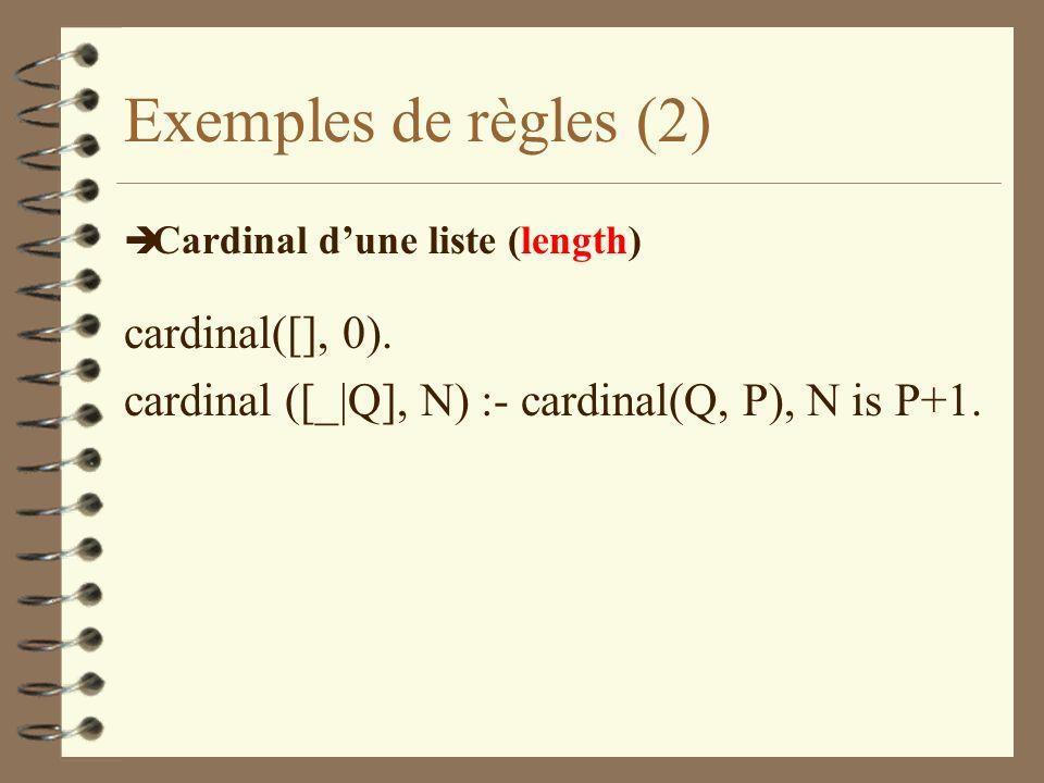 Exemples de règles (2) è Cardinal dune liste (length) cardinal([], 0).