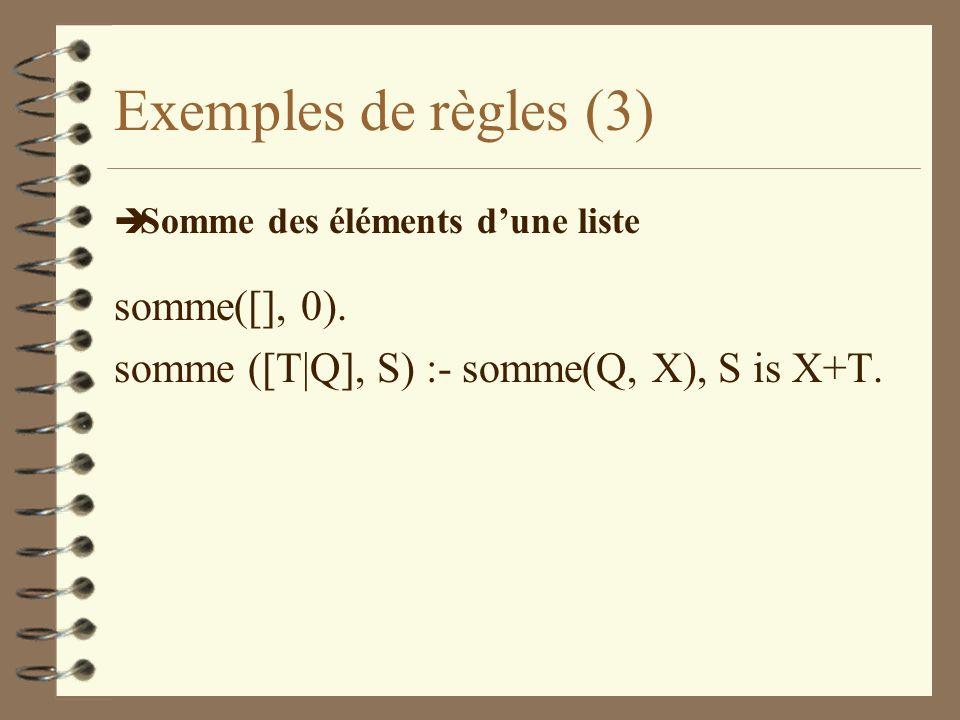 Exemples de règles (3) è Somme des éléments dune liste somme([], 0).