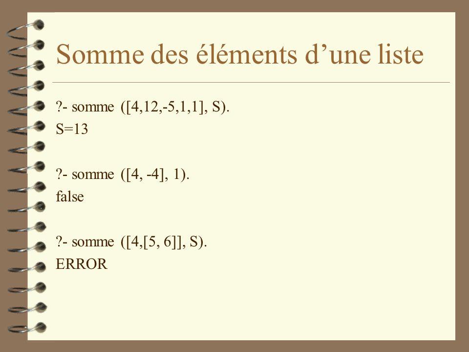 Somme des éléments dune liste ?- somme ([4,12,-5,1,1], S).