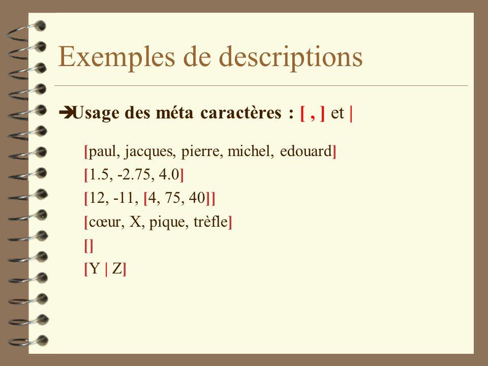 Exemples de descriptions è Usage des méta caractères : [, ] et | [paul, jacques, pierre, michel, edouard] [1.5, -2.75, 4.0] [12, -11, [4, 75, 40]] [cœur, X, pique, trèfle] [] [Y | Z]