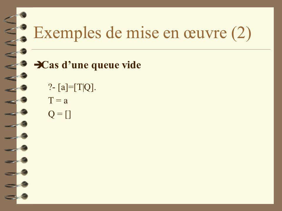 Exemples de mise en œuvre (2) è Cas dune queue vide ?- [a]=[T|Q]. T = a Q = []