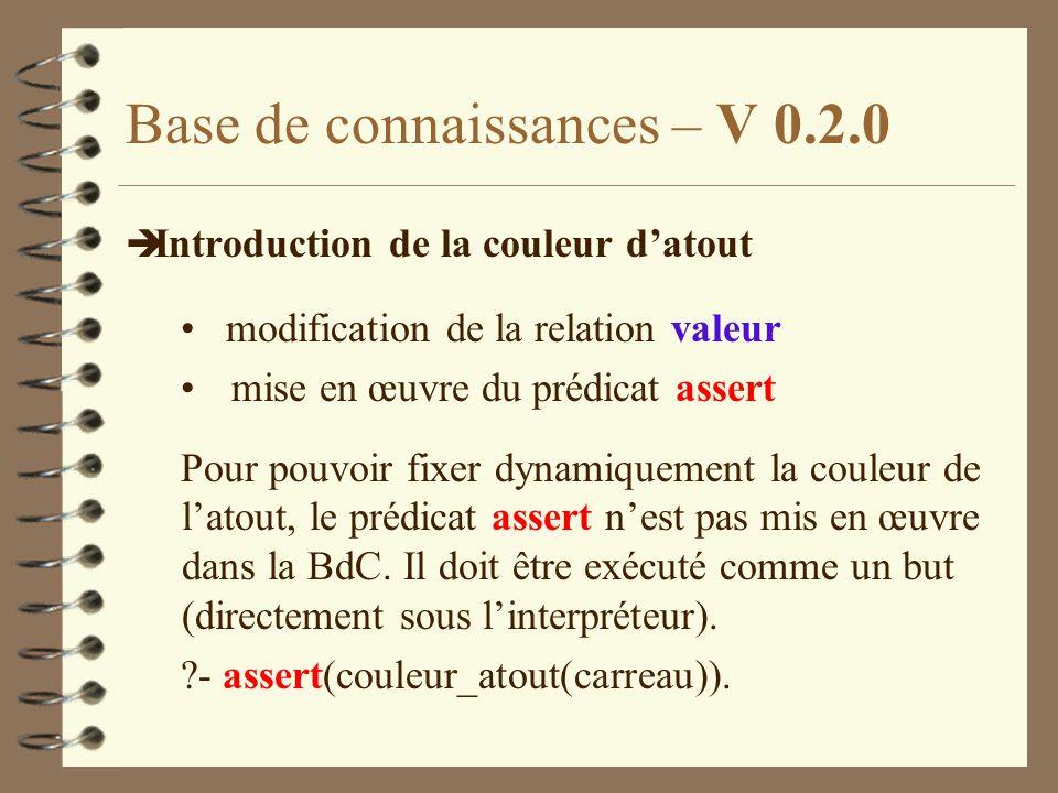 Base de connaissances – V 0.2.0 è Introduction de la couleur datout modification de la relation valeur mise en œuvre du prédicat assert Pour pouvoir f