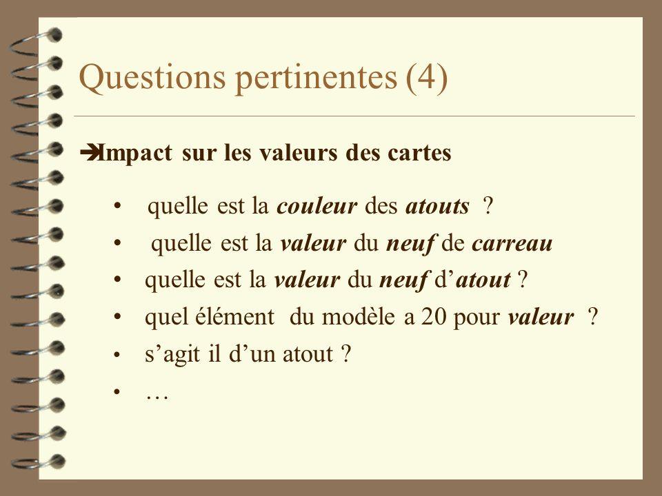 Questions pertinentes (4) è Impact sur les valeurs des cartes quelle est la couleur des atouts ? quelle est la valeur du neuf de carreau quelle est la