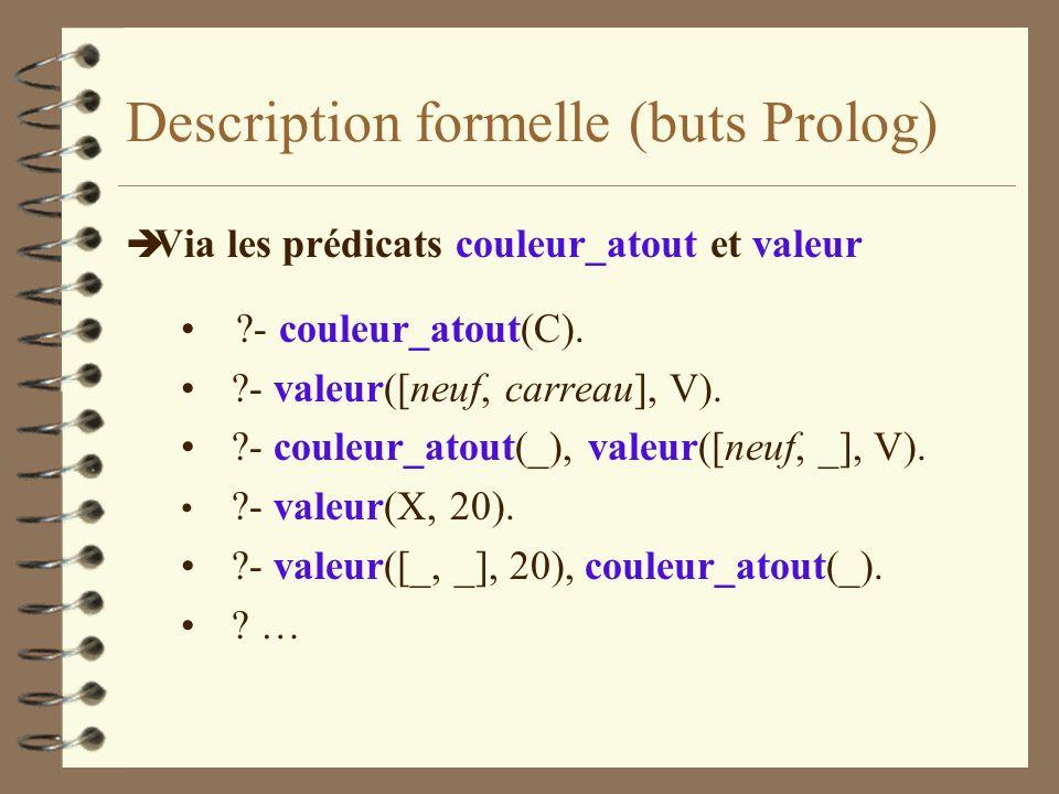 Description formelle (buts Prolog) è Via les prédicats couleur_atout et valeur ?- couleur_atout(C). ?- valeur([neuf, carreau], V). ?- couleur_atout(_)