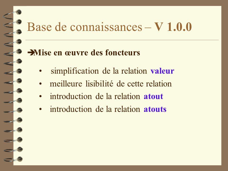 Base de connaissances – V 1.0.0 è Mise en œuvre des foncteurs simplification de la relation valeur meilleure lisibilité de cette relation introduction
