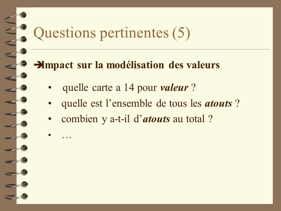 Questions pertinentes (5) è Impact sur la modélisation des valeurs quelle carte a 14 pour valeur ? quelle est lensemble de tous les atouts ? combien y