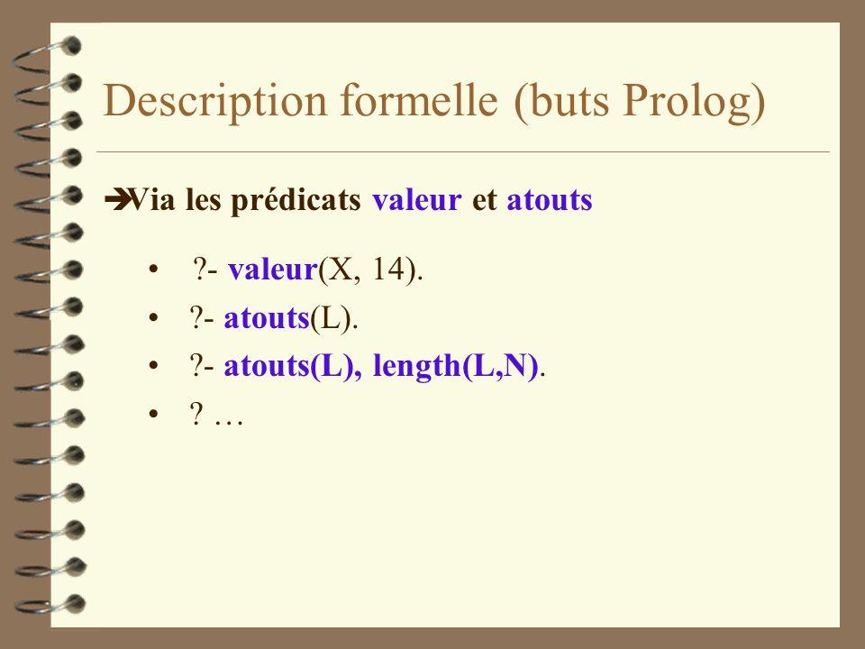 Description formelle (buts Prolog) è Via les prédicats valeur et atouts ?- valeur(X, 14). ?- atouts(L). ?- atouts(L), length(L,N). ? …
