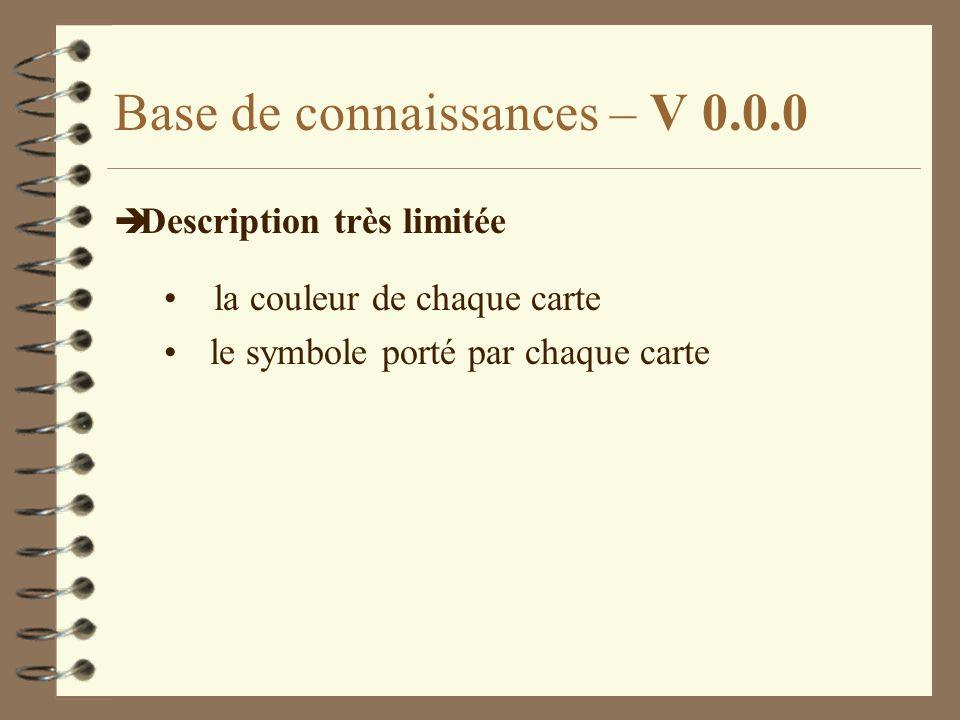 Base de connaissances – V 0.0.0 è Description très limitée la couleur de chaque carte le symbole porté par chaque carte