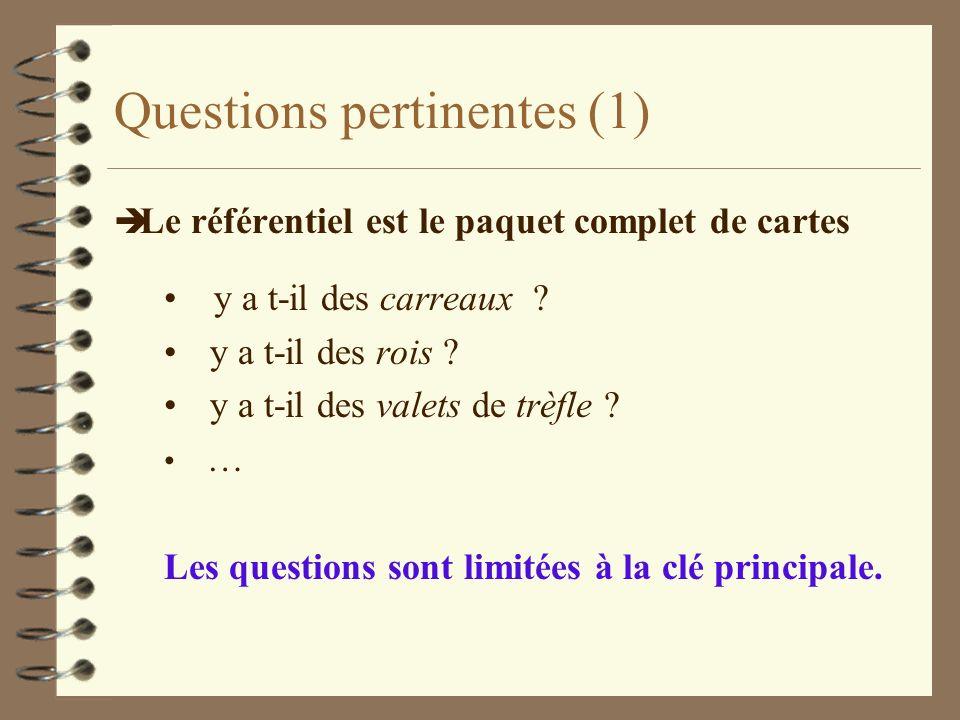 Questions pertinentes (1) è Le référentiel est le paquet complet de cartes y a t-il des carreaux ? y a t-il des rois ? y a t-il des valets de trèfle ?