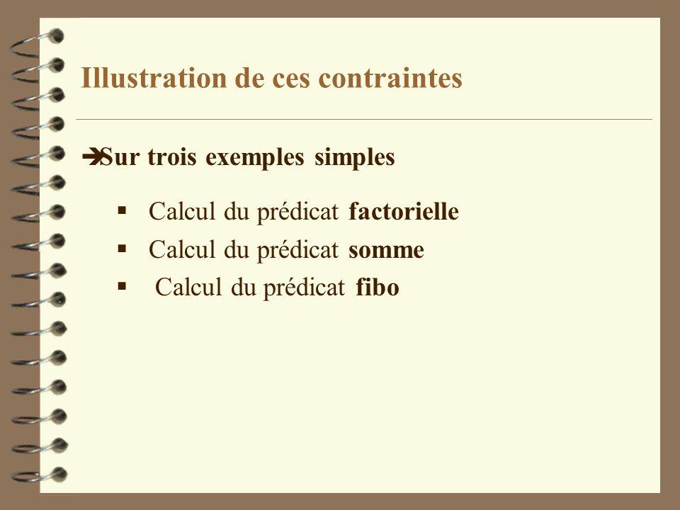 Illustration de ces contraintes è Sur trois exemples simples Calcul du prédicat factorielle Calcul du prédicat somme Calcul du prédicat fibo