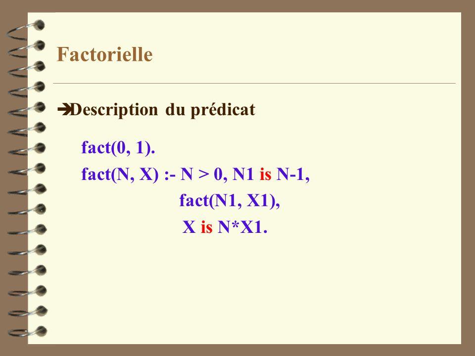 Factorielle è Description du prédicat fact(0, 1). fact(N, X) :- N > 0, N1 is N-1, fact(N1, X1), X is N*X1.