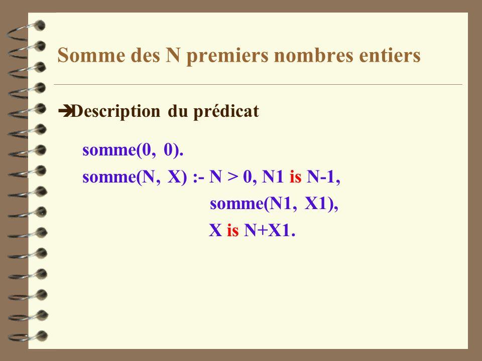 Somme des N premiers nombres entiers è Description du prédicat somme(0, 0). somme(N, X) :- N > 0, N1 is N-1, somme(N1, X1), X is N+X1.