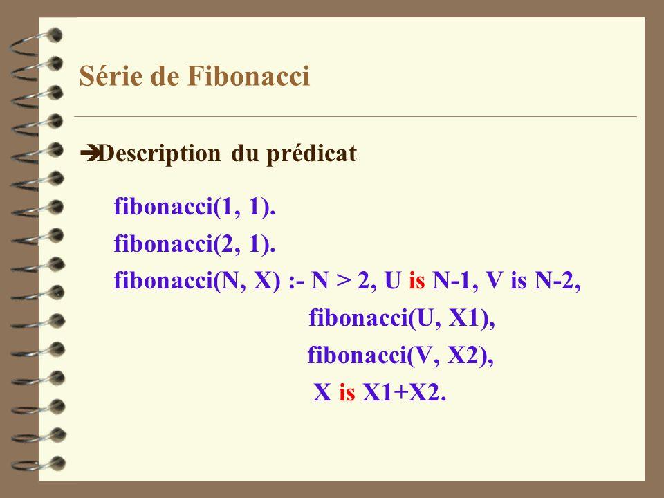 Série de Fibonacci è Description du prédicat fibonacci(1, 1). fibonacci(2, 1). fibonacci(N, X) :- N > 2, U is N-1, V is N-2, fibonacci(U, X1), fibonac
