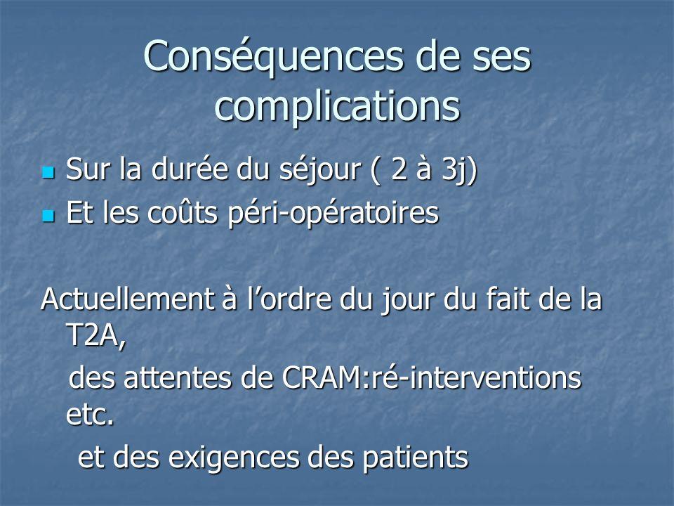 Conséquences de ses complications Sur la durée du séjour ( 2 à 3j) Sur la durée du séjour ( 2 à 3j) Et les coûts péri-opératoires Et les coûts péri-op