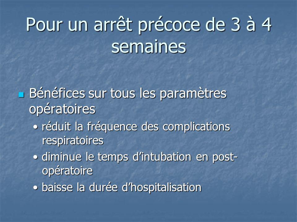Pour un arrêt précoce de 3 à 4 semaines Bénéfices sur tous les paramètres opératoires Bénéfices sur tous les paramètres opératoires réduit la fréquenc