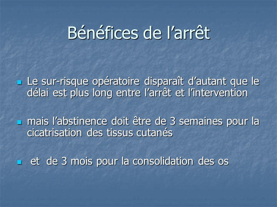 Bénéfices de larrêt Le sur-risque opératoire disparaît dautant que le délai est plus long entre larrêt et lintervention Le sur-risque opératoire dispa