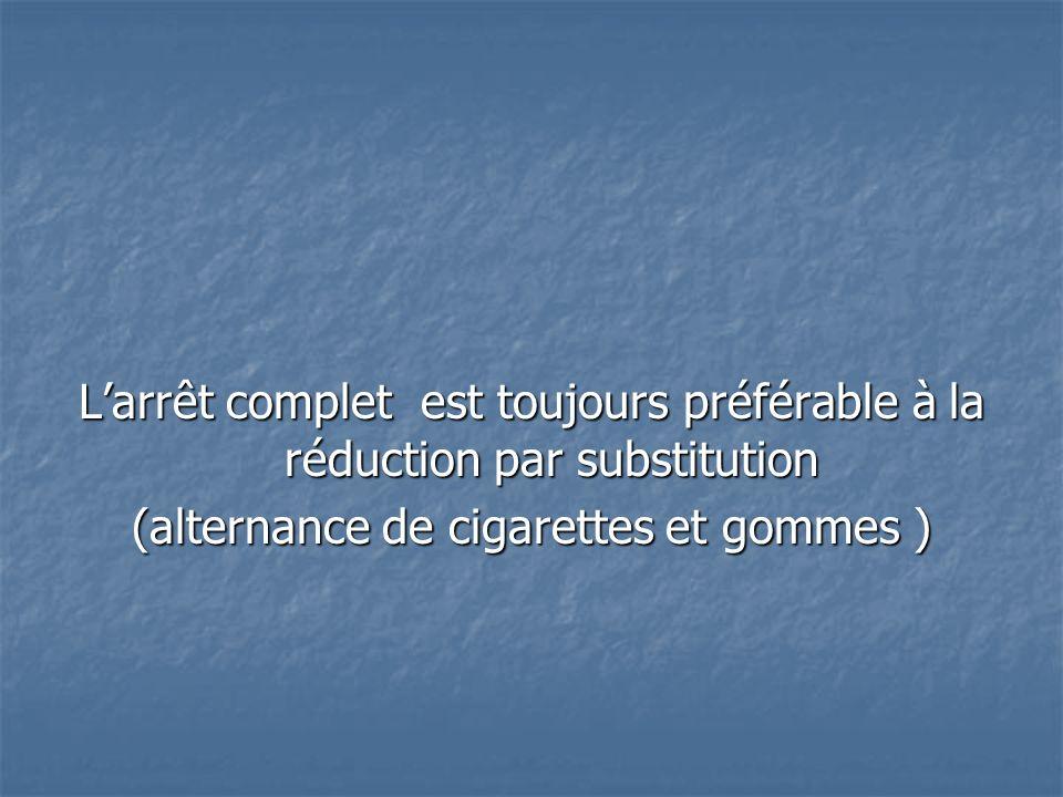 Larrêt complet est toujours préférable à la réduction par substitution (alternance de cigarettes et gommes )