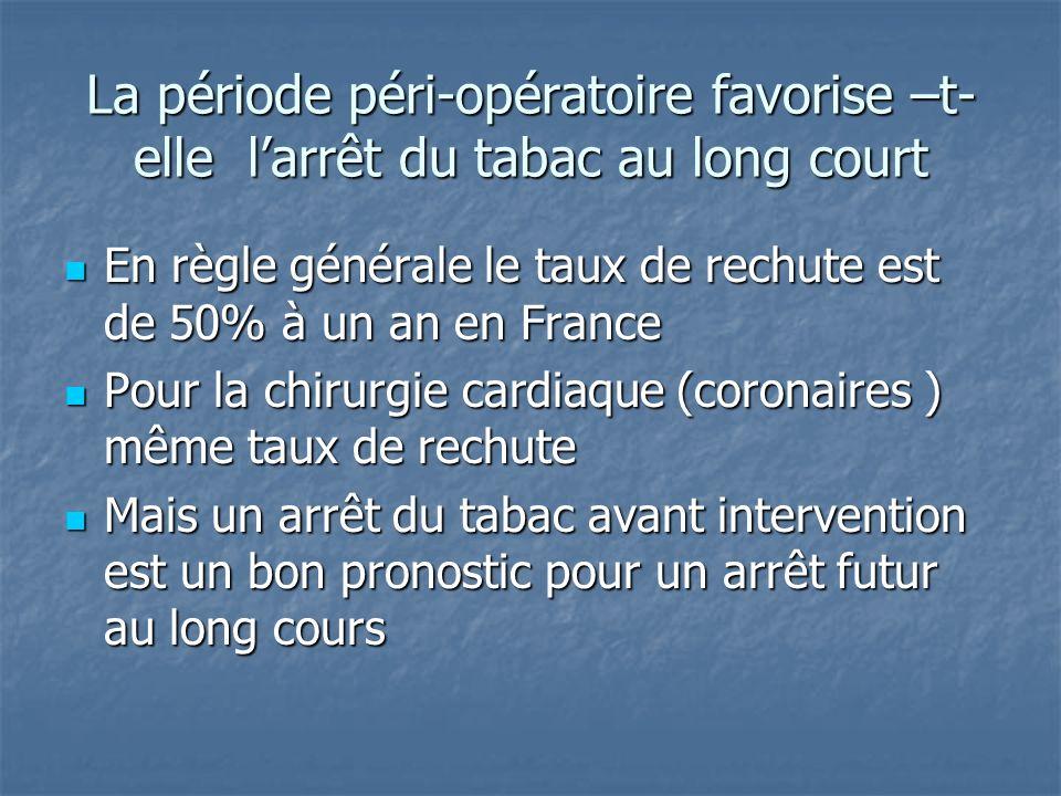 La période péri-opératoire favorise –t- elle larrêt du tabac au long court En règle générale le taux de rechute est de 50% à un an en France En règle