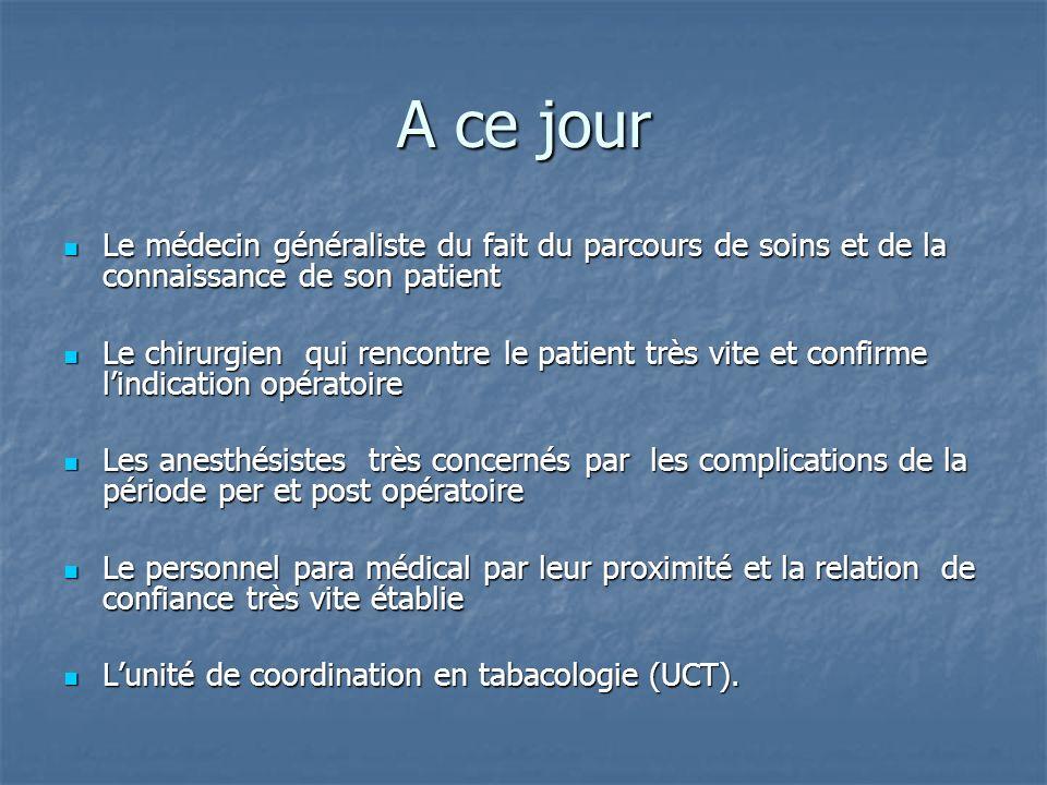 A ce jour Le médecin généraliste du fait du parcours de soins et de la connaissance de son patient Le médecin généraliste du fait du parcours de soins