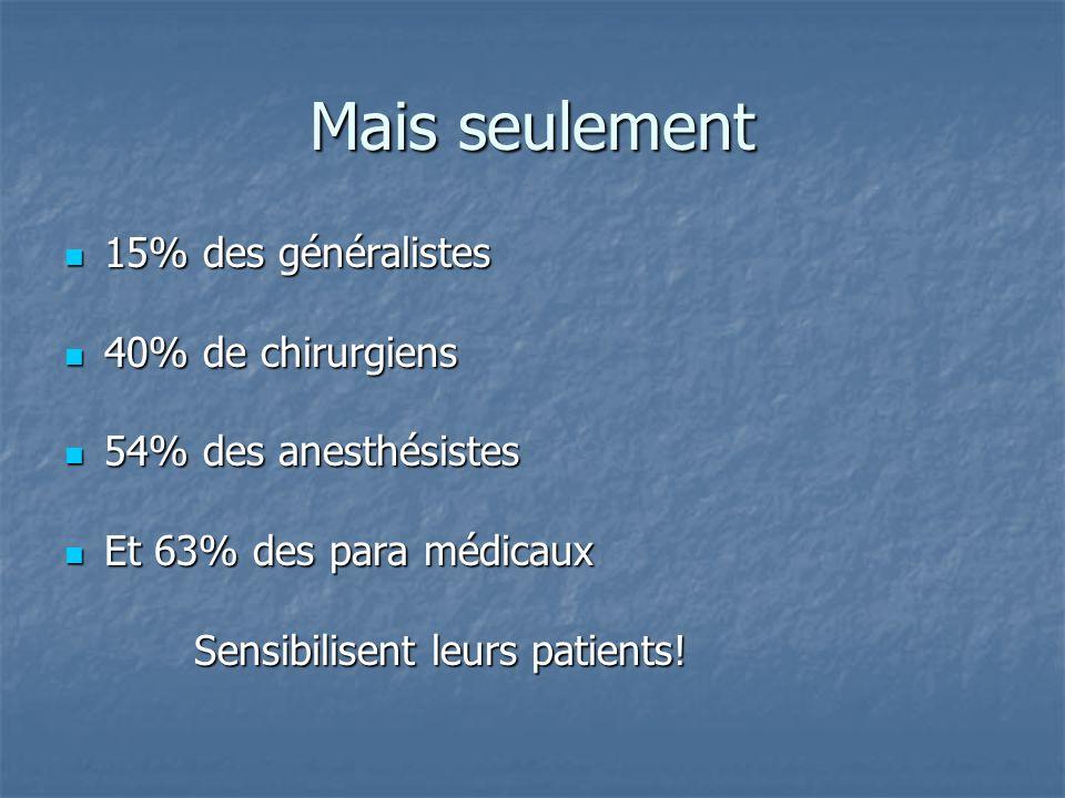 Mais seulement 15% des généralistes 15% des généralistes 40% de chirurgiens 40% de chirurgiens 54% des anesthésistes 54% des anesthésistes Et 63% des