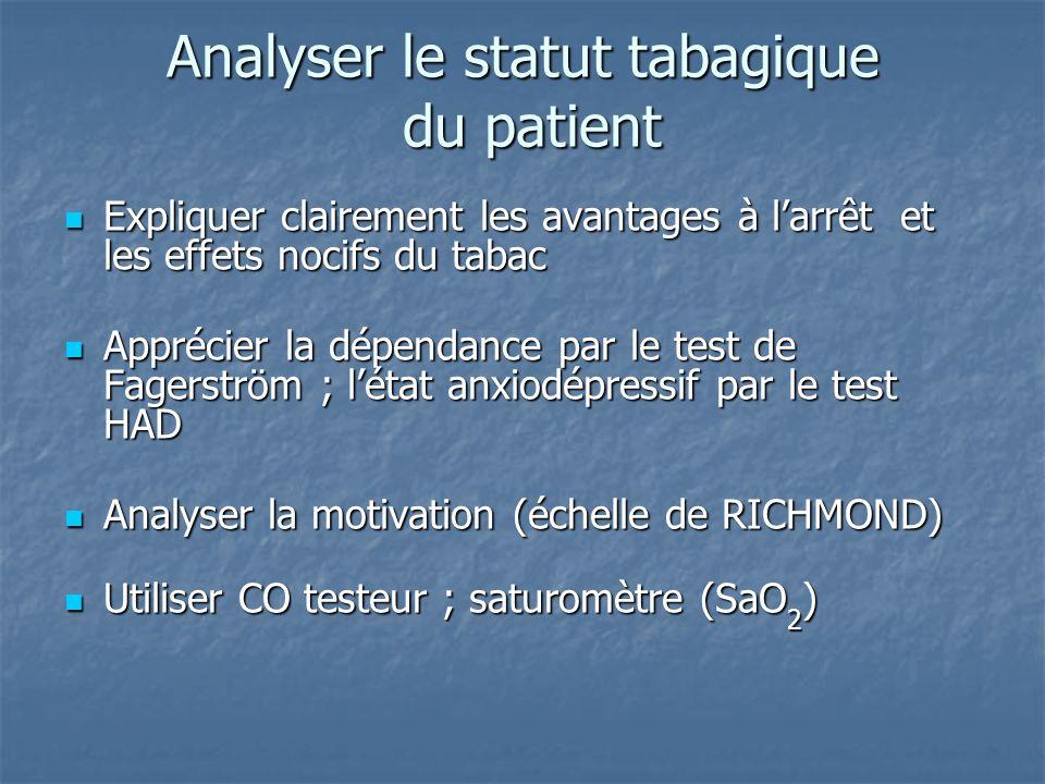 Analyser le statut tabagique du patient Analyser le statut tabagique du patient Expliquer clairement les avantages à larrêt et les effets nocifs du ta