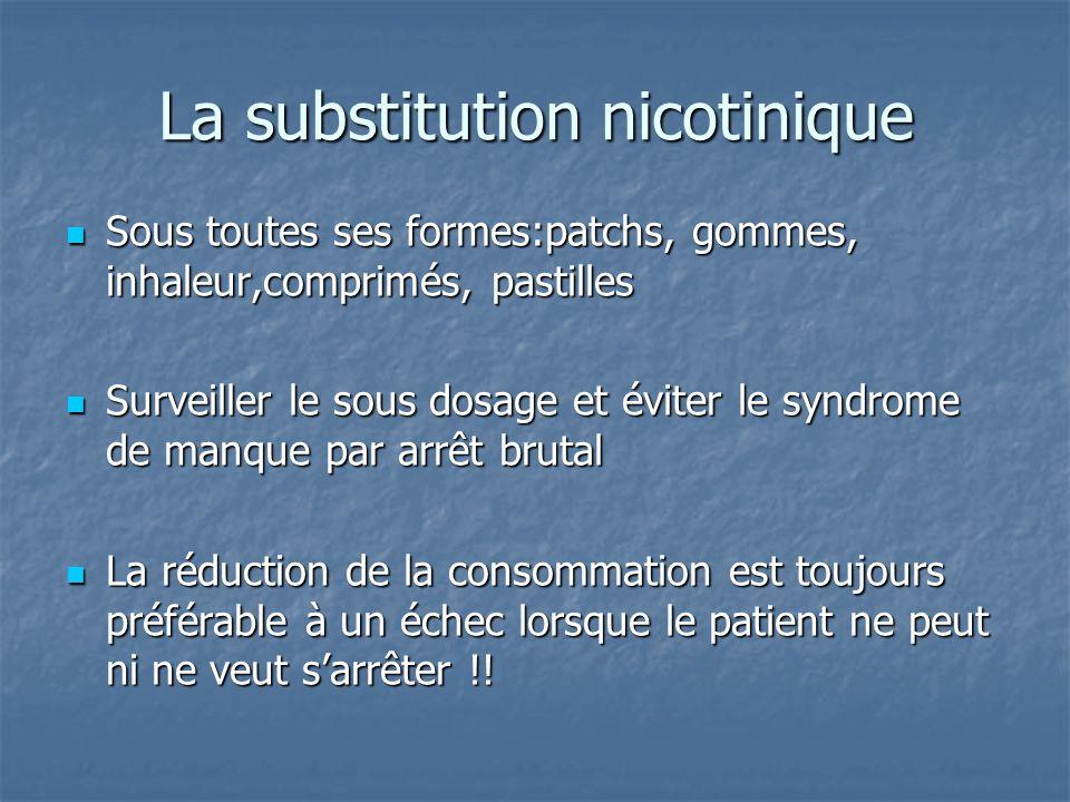 La substitution nicotinique Sous toutes ses formes:patchs, gommes, inhaleur,comprimés, pastilles Sous toutes ses formes:patchs, gommes, inhaleur,compr